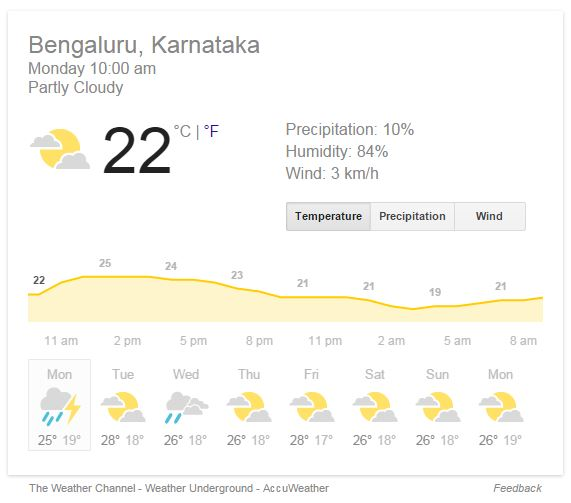 bangalore weather