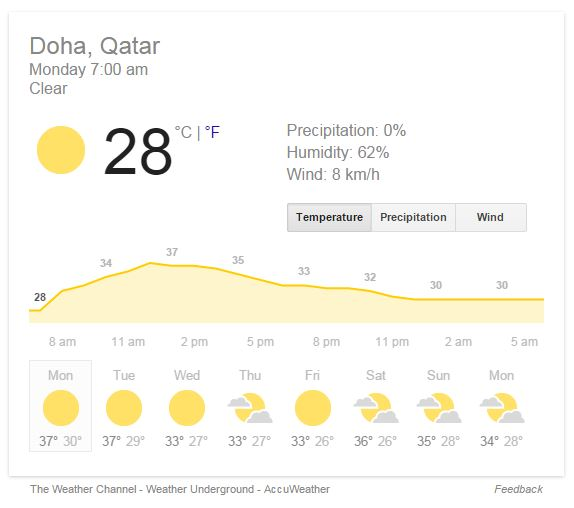 weather doha